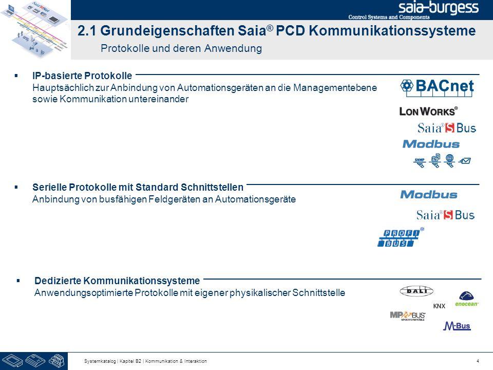 2.1 Grundeigenschaften Saia ® PCD Kommunikationssysteme Implementierung im Saia ® PCD System 5 Kommunikationstreiber im Anwenderprogramm realisiert Durch die schnelle Programmausführung können manche Feldbusprotokolle im Anwenderprogramm als FBoxen implementiert werden Kommunikationsoptionen als Betriebssystemerweiterung Anwendungsspezifische Protokolle, die als Erweiterung des Betriebssystems Saia ® COSinus optional gewählt werden können «On Board» Protokolle Allgemein übliche Protokolle, die vom Saia ® COSinus Betriebssystem direkt unterstützt werden Systemkatalog | Kapitel B2 | Kommunikation & Interaktion