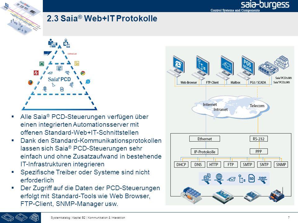2.4 Saia ® Wide Area Automation mit Saia ® PCD 8 Netzwerke für Wide Area Automationen PCD-Steuerungen unterstützen den Anschluss an das WAN (Wide Area Network) über gängige Telekommunikationstechniken Systemkatalog | Kapitel B2 | Kommunikation & Interaktion