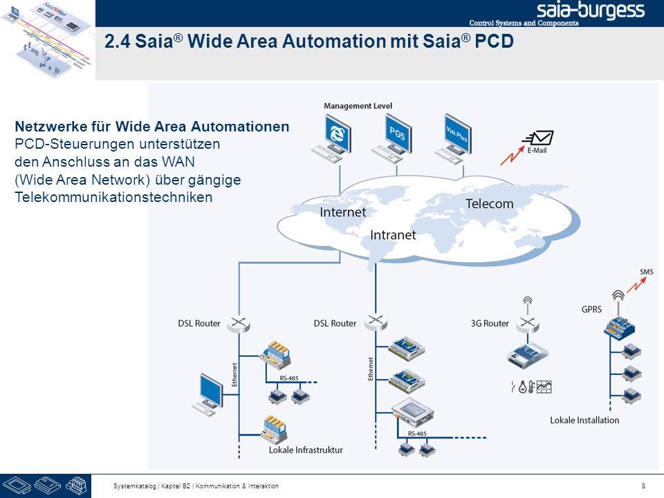 2.5 Saia ® S-Net 9 S-Net umfasst die Systemprotokolle S-Bus und S-IO für die Kommunikation zwischen Saia®-Geräten S-Bus unterstützt alle Dienste und Funktionen für den Datenaustausch, die Programmierung, Inbetriebnahme und den Service von Saia® PCD-Steuerungen Das S-IO-Protokoll unterstützt den Betrieb von Saia®-Remote-I/O- Stationen Ethernet (PCD3.T66x) Profibus (PCD3.T760) Systemkatalog | Kapitel B2 | Kommunikation & Interaktion