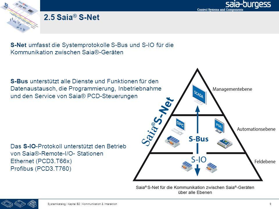 2.5 Saia ® S-Net 9 S-Net umfasst die Systemprotokolle S-Bus und S-IO für die Kommunikation zwischen Saia®-Geräten S-Bus unterstützt alle Dienste und F