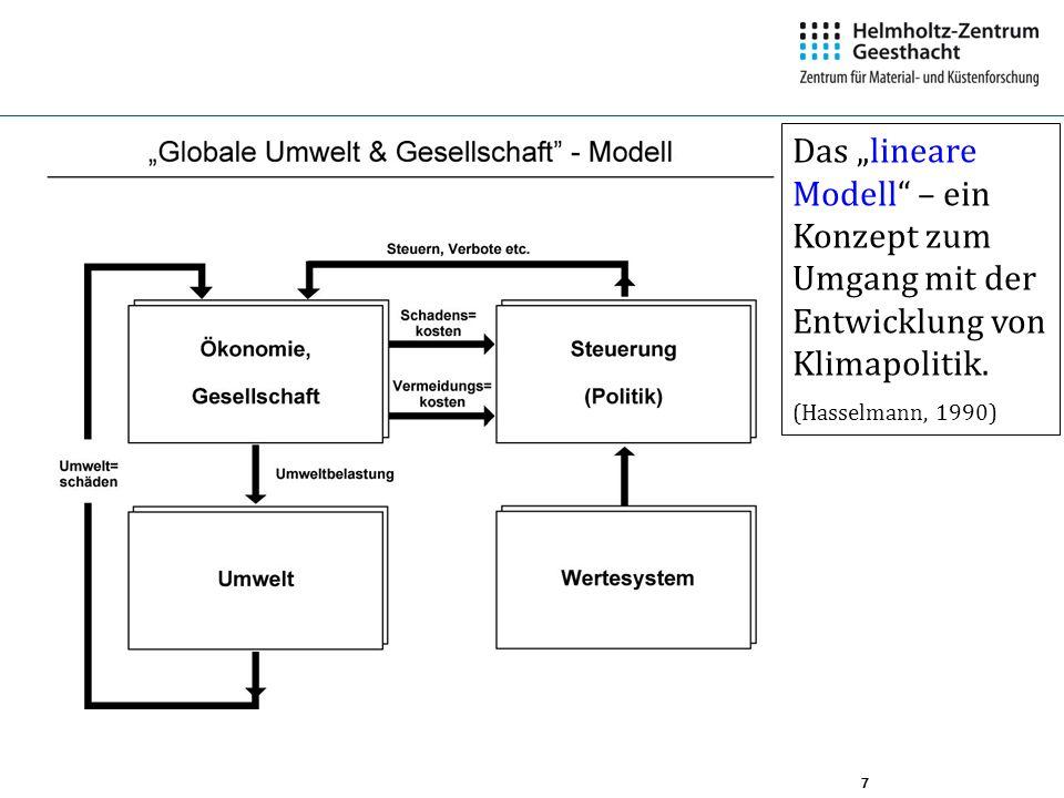 7 Das lineare Modell – ein Konzept zum Umgang mit der Entwicklung von Klimapolitik. (Hasselmann, 1990)