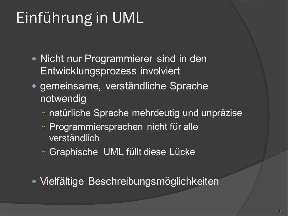 Einführung in UML Nicht nur Programmierer sind in den Entwicklungsprozess involviert gemeinsame, verständliche Sprache notwendig natürliche Sprache me
