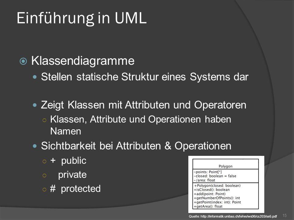 Einführung in UML Klassendiagramme Stellen statische Struktur eines Systems dar Zeigt Klassen mit Attributen und Operatoren Klassen, Attribute und Ope