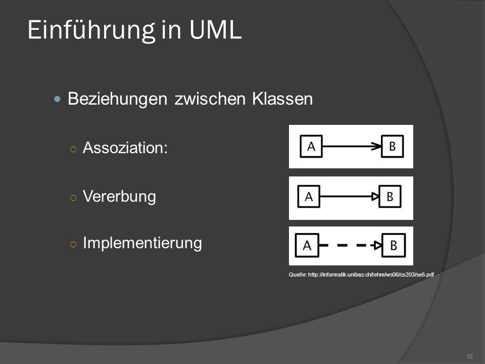 Einführung in UML Beziehungen zwischen Klassen Assoziation: Vererbung Implementierung Quelle: http://informatik.unibas.ch/lehre/ws06/cs203/se5.pdf 16