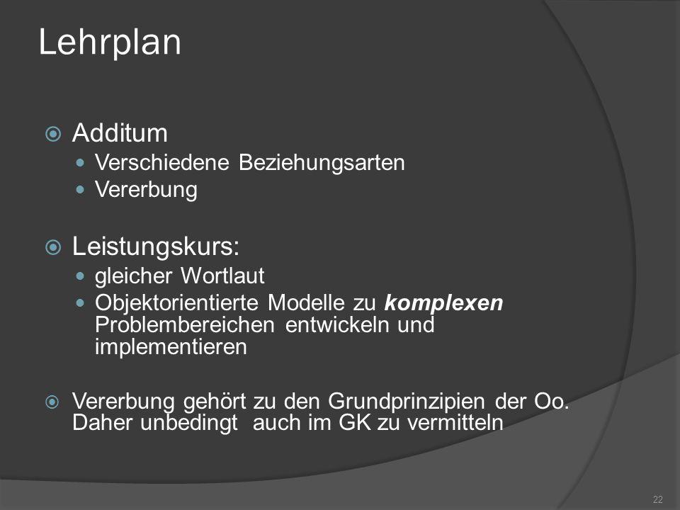 Lehrplan Additum Verschiedene Beziehungsarten Vererbung Leistungskurs: gleicher Wortlaut Objektorientierte Modelle zu komplexen Problembereichen entwi