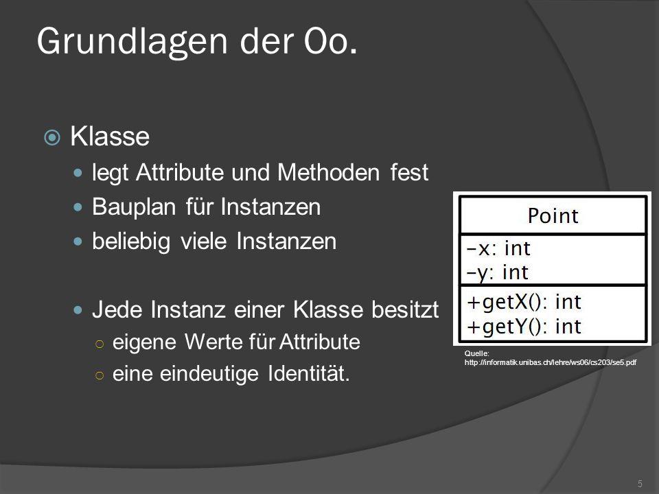 Grundlagen der Oo. Klasse legt Attribute und Methoden fest Bauplan für Instanzen beliebig viele Instanzen Jede Instanz einer Klasse besitzt eigene Wer