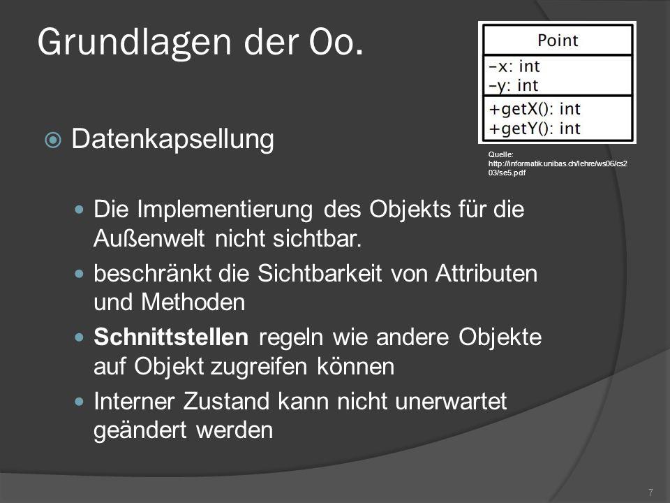 Grundlagen der Oo. Datenkapsellung Die Implementierung des Objekts für die Außenwelt nicht sichtbar. beschränkt die Sichtbarkeit von Attributen und Me