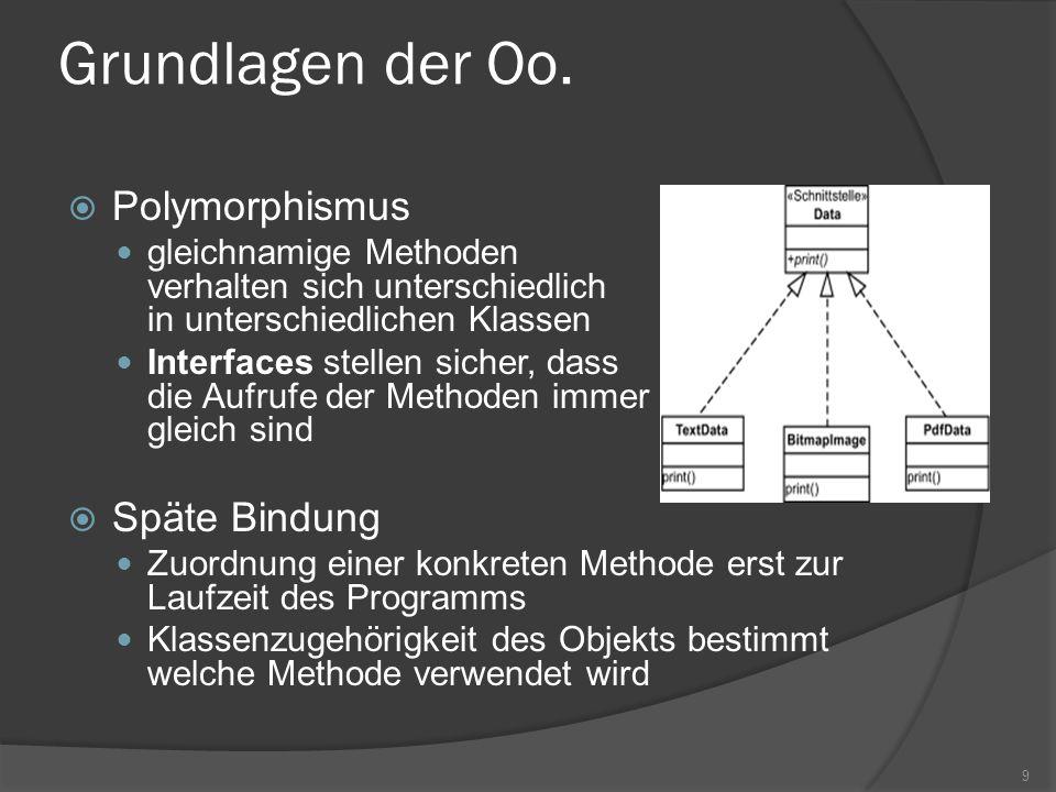 Grundlagen der Oo. Polymorphismus gleichnamige Methoden verhalten sich unterschiedlich in unterschiedlichen Klassen Interfaces stellen sicher, dass di