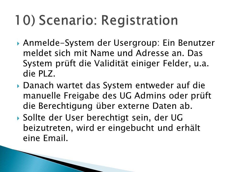 Anmelde-System der Usergroup: Ein Benutzer meldet sich mit Name und Adresse an.