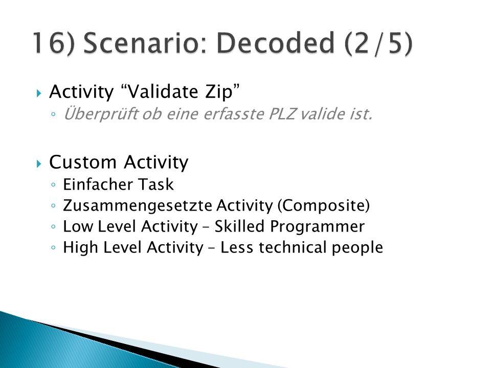 Activity Validate Zip Überprüft ob eine erfasste PLZ valide ist.