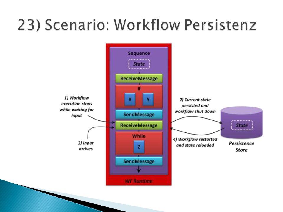 Activities sind C# Klassen In Argumente Out Argumente Variablen / Zustand (Scopes) Was sind Workflows.