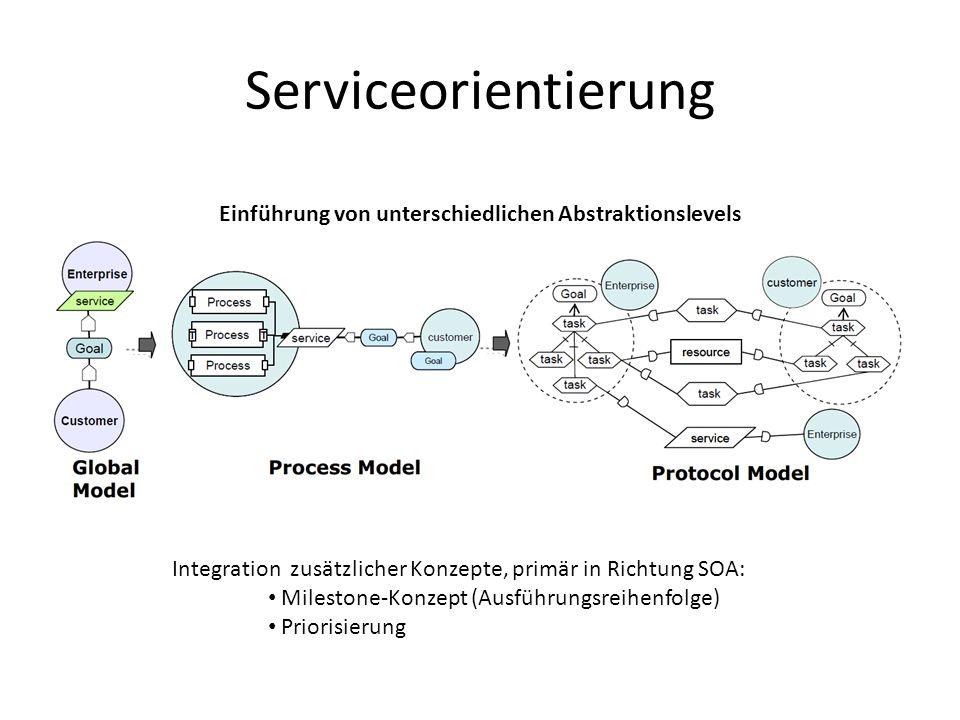 Bewertung: Serviceorientierung +Verschiedene Abstraktionsstufen sinnvoll Analogie von Services bzw.
