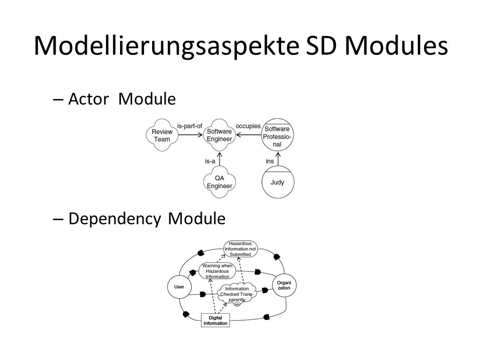 Modellierungsaspekte SD Modules – Actor Module – Dependency Module