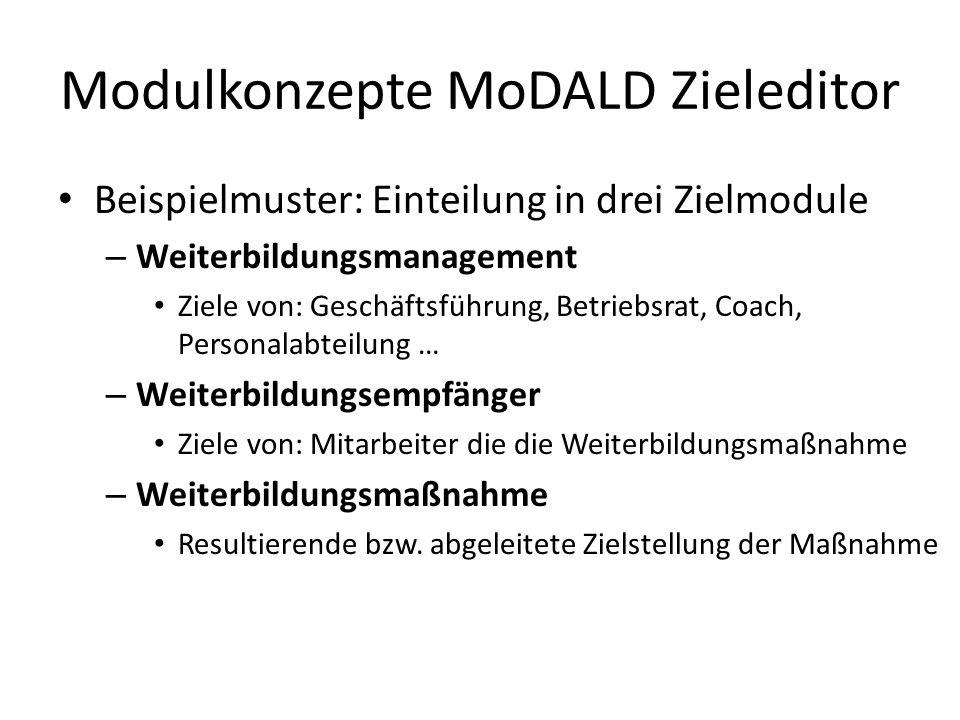 Modulkonzepte MoDALD Zieleditor Schnittstelle zu anderen Modulen Ziel- Repository aller Module Zieldefinition und Zielbeziehungen innerhalb des Moduls Schnittstelle erweitern Modul: Weiterbildungsmaßnahme