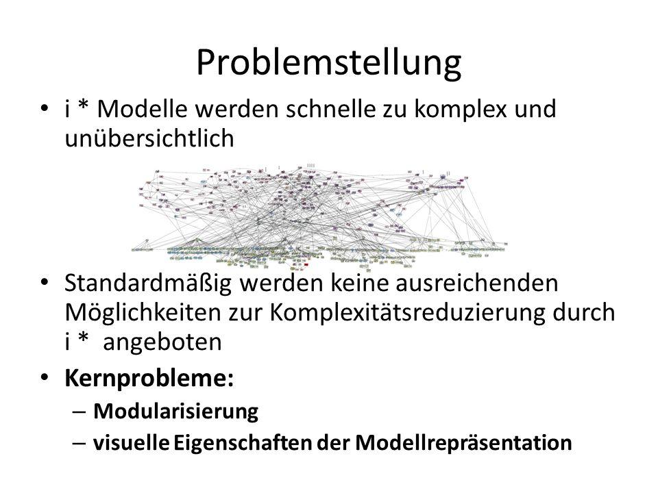 i * Modularisierung nach Yu Strategic Dependance Model Strategic Rational Model 2 Abstraktionsstufen