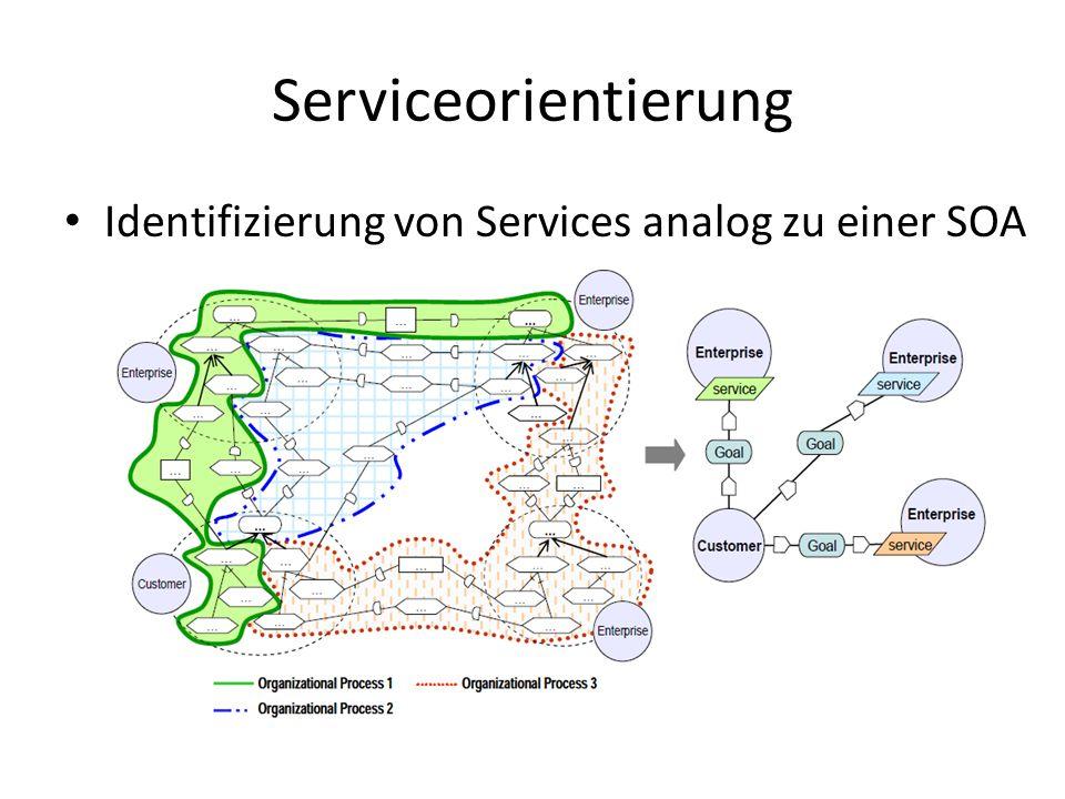 Serviceorientierung Einführung von unterschiedlichen Abstraktionslevels Integration zusätzlicher Konzepte, primär in Richtung SOA: Milestone-Konzept (Ausführungsreihenfolge) Priorisierung