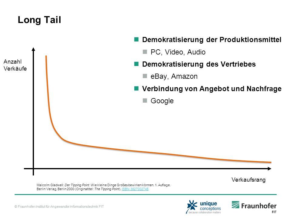 © Fraunhofer-Institut für Angewandte Informationstechnik FIT Long Tail Demokratisierung der Produktionsmittel PC, Video, Audio Demokratisierung des Ve