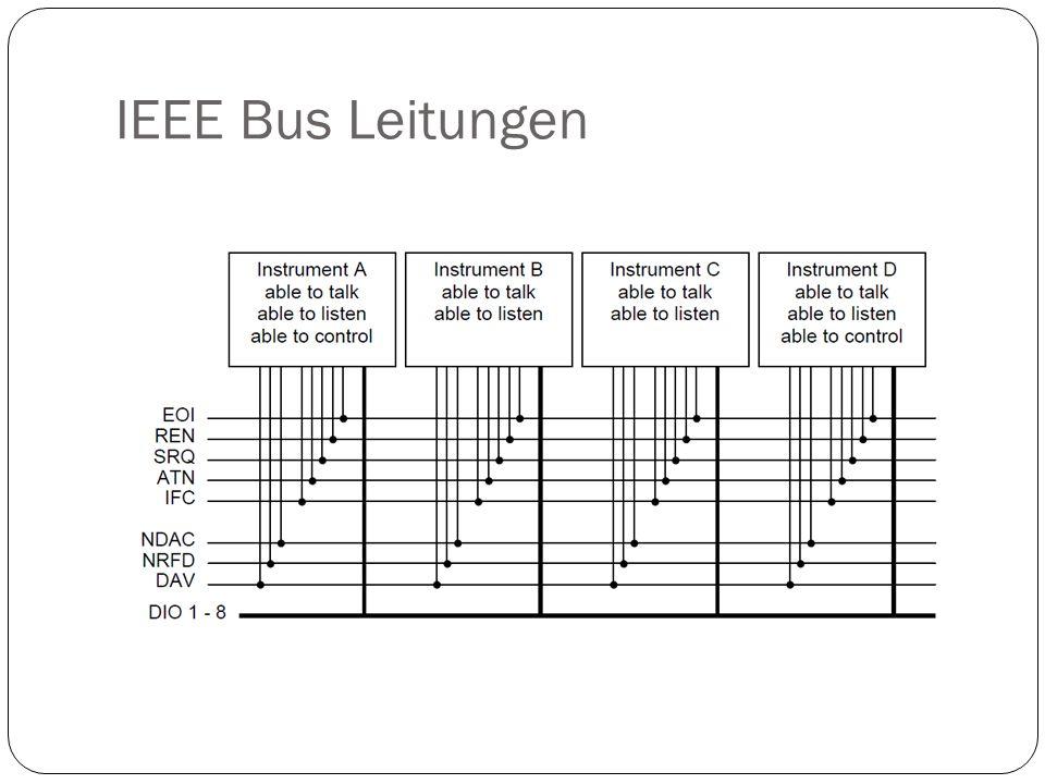 IEEE Bus Leitungen