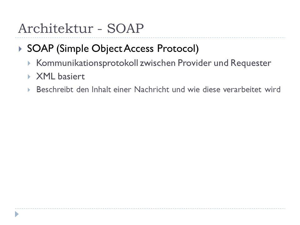 Architektur - SOAP SOAP (Simple Object Access Protocol) Kommunikationsprotokoll zwischen Provider und Requester XML basiert Beschreibt den Inhalt eine