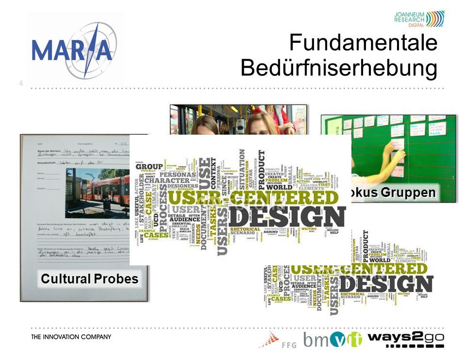 Cultural Probes Fundamentale Bedürfniserhebung Kontextinterviews 4