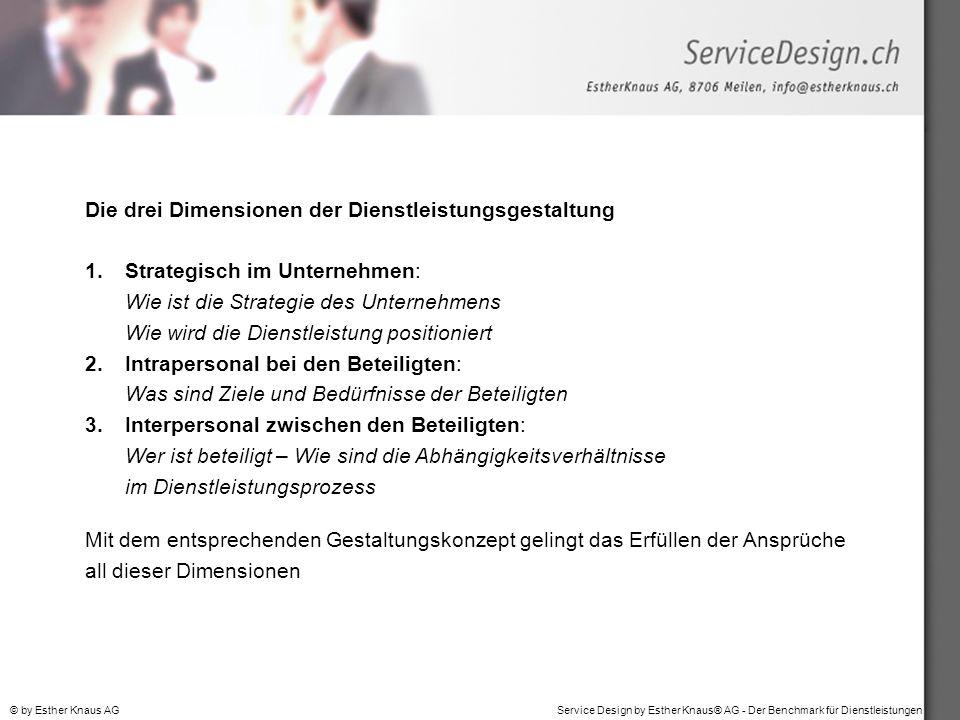 Service Design by Esther Knaus® AG - Der Benchmark für Dienstleistungen© by Esther Knaus AG Die drei Dimensionen der Dienstleistungsgestaltung 1.Strat