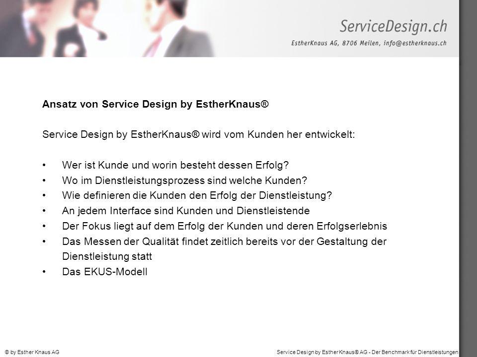 Service Design by Esther Knaus® AG - Der Benchmark für Dienstleistungen© by Esther Knaus AG Ansatz von Service Design by EstherKnaus® Service Design b