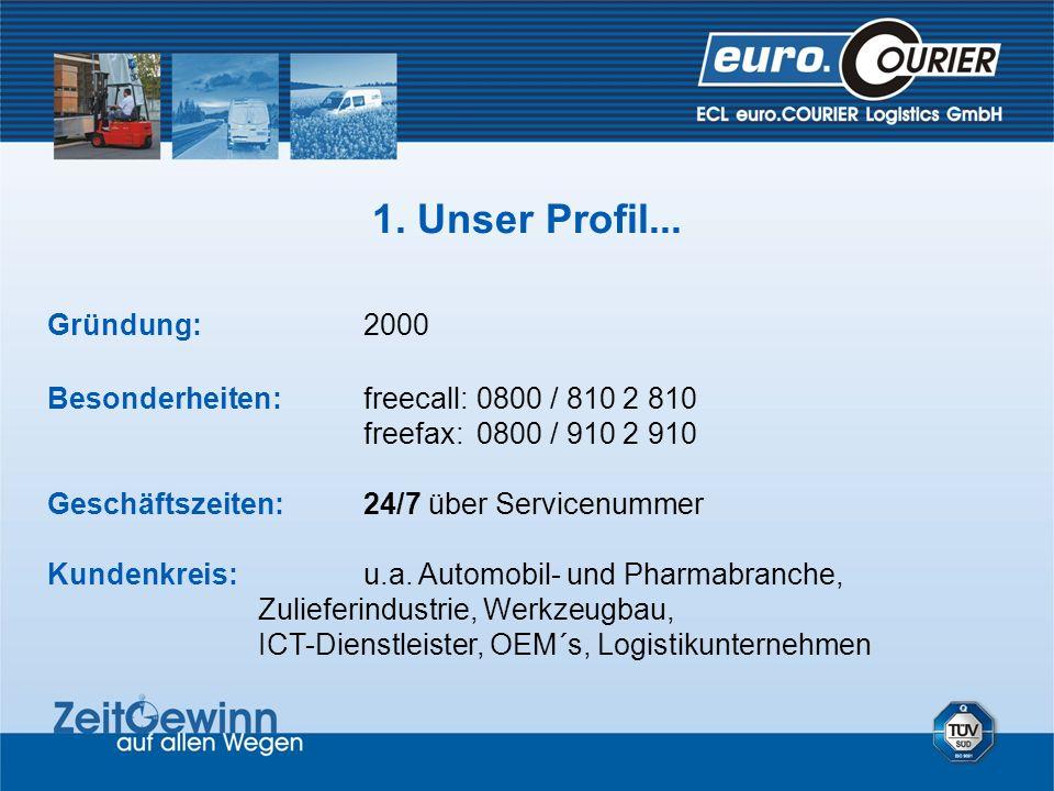 Gründung:2000 Besonderheiten:freecall: 0800 / 810 2 810 freefax: 0800 / 910 2 910 Geschäftszeiten:24/7 über Servicenummer Kundenkreis:u.a. Automobil-