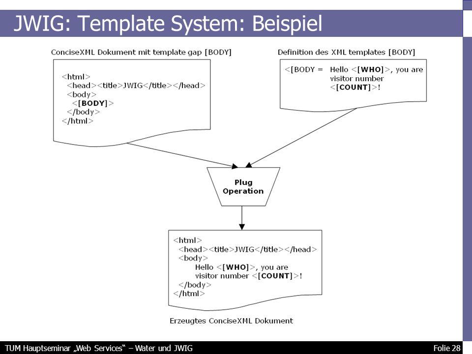 TUM Hauptseminar Web Services – Water und JWIG Folie 28 JWIG: Template System: Beispiel