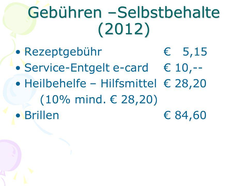 Gebühren –Selbstbehalte (2012) Rezeptgebühr 5,15 Service-Entgelt e-card 10,-- Heilbehelfe – Hilfsmittel 28,20 (10% mind. 28,20) Brillen 84,60
