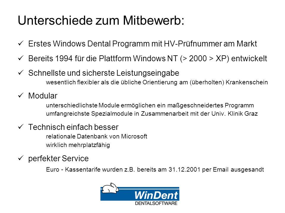 Unterschiede zum Mitbewerb: Erstes Windows Dental Programm mit HV-Prüfnummer am Markt Bereits 1994 für die Plattform Windows NT (> 2000 > XP) entwickelt Schnellste und sicherste Leistungseingabe wesentlich flexibler als die übliche Orientierung am (überholten) Krankenschein Modular unterschiedlichste Module ermöglichen ein maßgeschneidertes Programm umfangreichste Spezialmodule in Zusammenarbeit mit der Univ.