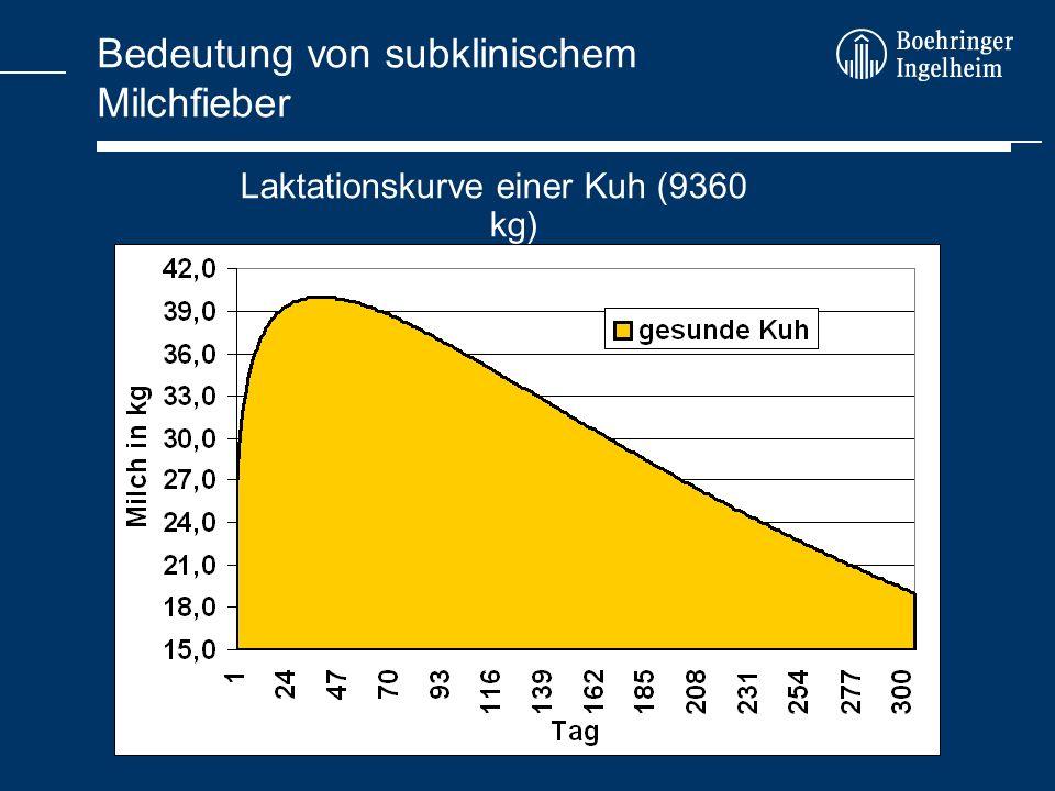 Bedeutung von subklinischem Milchfieber Laktationskurve einer Kuh (9360 kg)