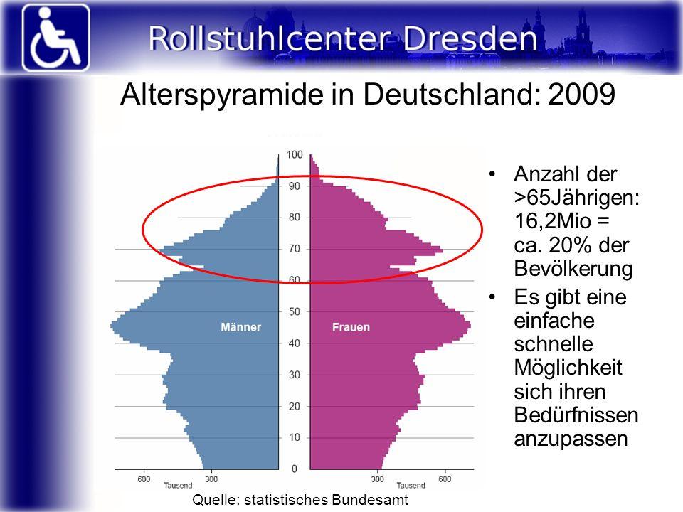 Alterspyramide in Deutschland: 2009 Quelle: statistisches Bundesamt Anzahl der >65Jährigen: 16,2Mio = ca. 20% der Bevölkerung Es gibt eine einfache sc