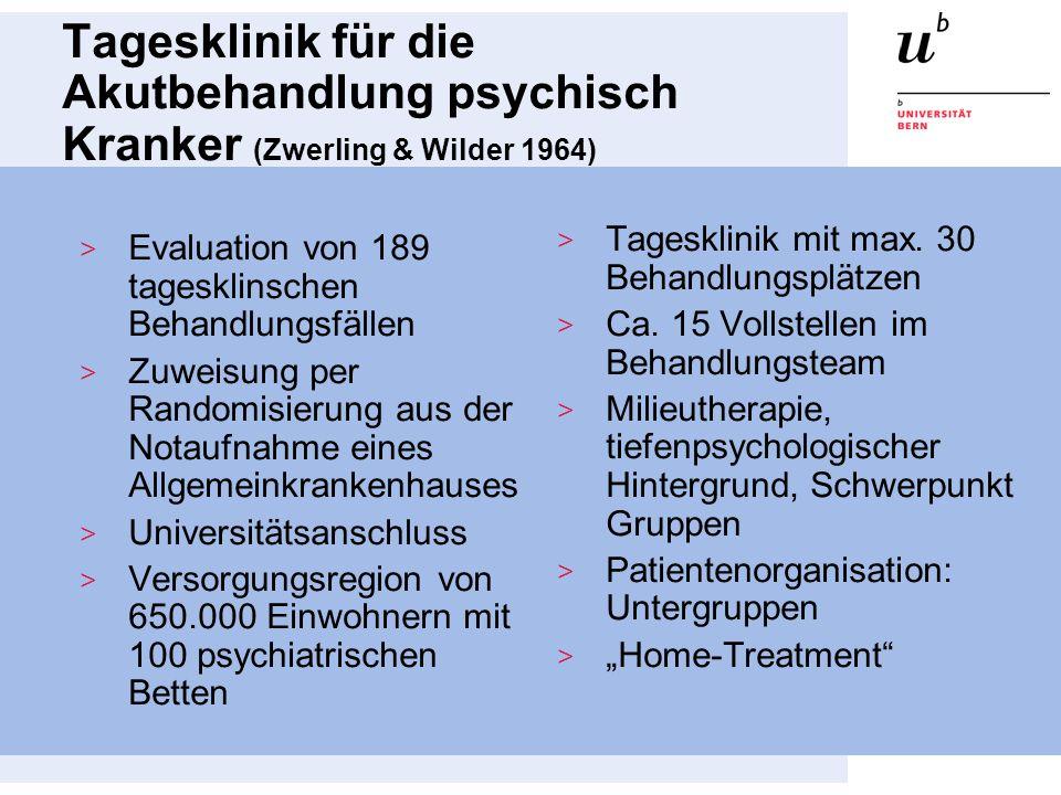 Tagesklinik für die Akutbehandlung psychisch Kranker (Zwerling & Wilder 1964) Evaluation von 189 tagesklinschen Behandlungsfällen Zuweisung per Random