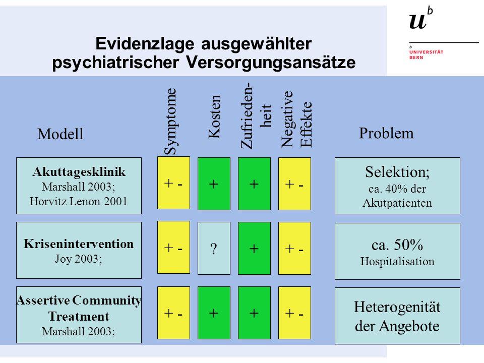 Evidenzlage ausgewählter psychiatrischer Versorgungsansätze Akuttagesklinik Marshall 2003; Horvitz Lenon 2001 Assertive Community Treatment Marshall 2