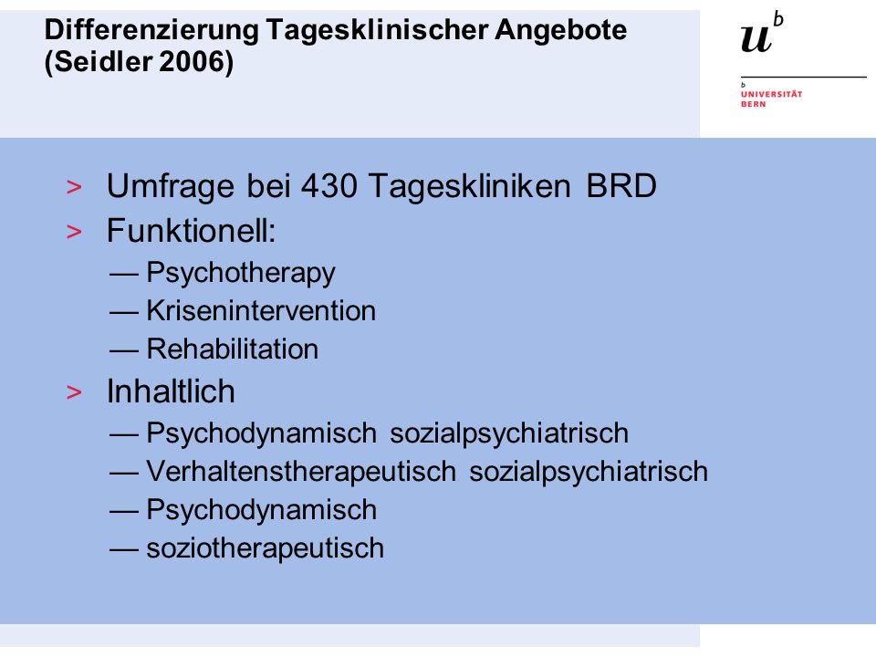 Differenzierung Tagesklinischer Angebote (Seidler 2006) Umfrage bei 430 Tageskliniken BRD Funktionell: Psychotherapy Krisenintervention Rehabilitation