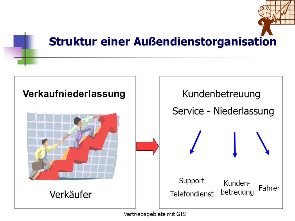 Vertriebsgebiete mit GIS Maßgabe der Außendienstorganisation Ausschöpfung und Erschließung neuer Märkte Abhängig von Produkten des Unternehmens und se