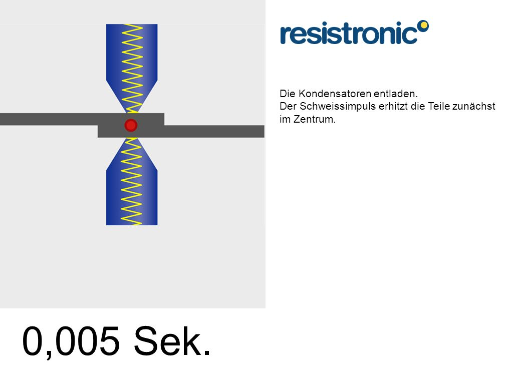 Vorteil 5 Die Impulsschweissung mit Kondensatorentladung erlaubt extrem kurze Schweisszeiten und erzeugt damit nur minimale Streuhitze.