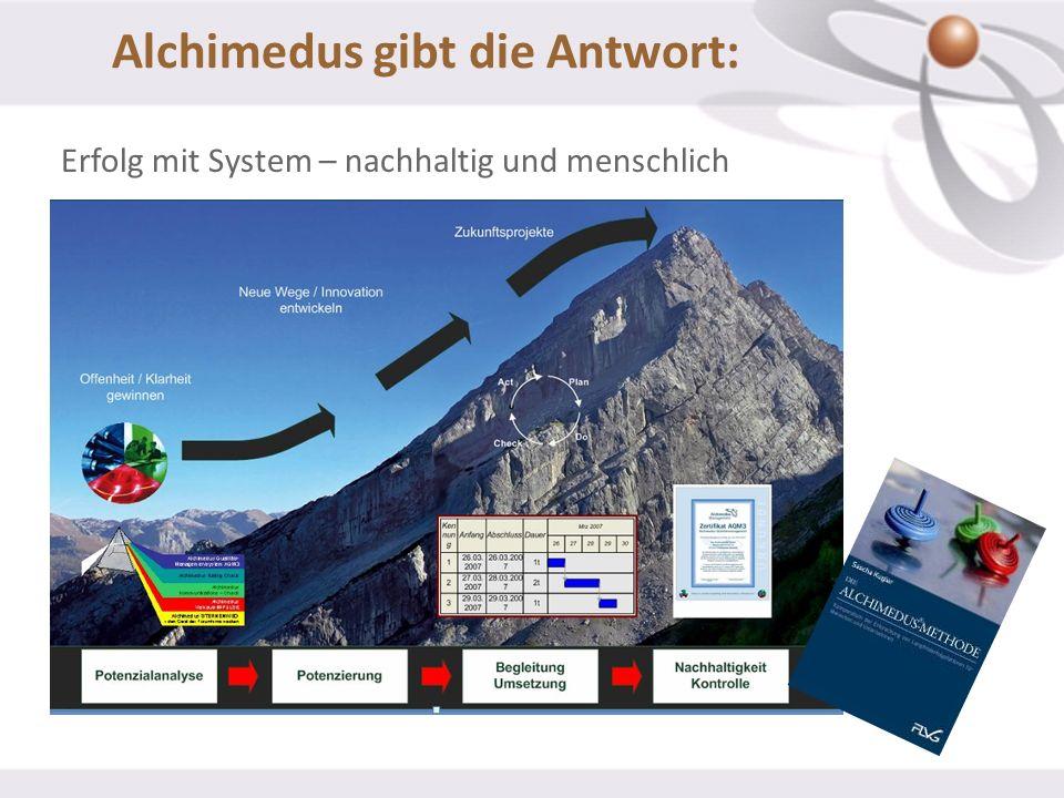Alchimedus gibt die Antwort: Erfolg mit System – nachhaltig und menschlich