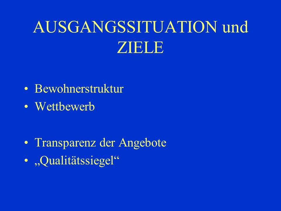AUSGANGSSITUATION und ZIELE Bewohnerstruktur Wettbewerb Transparenz der Angebote Qualitätssiegel