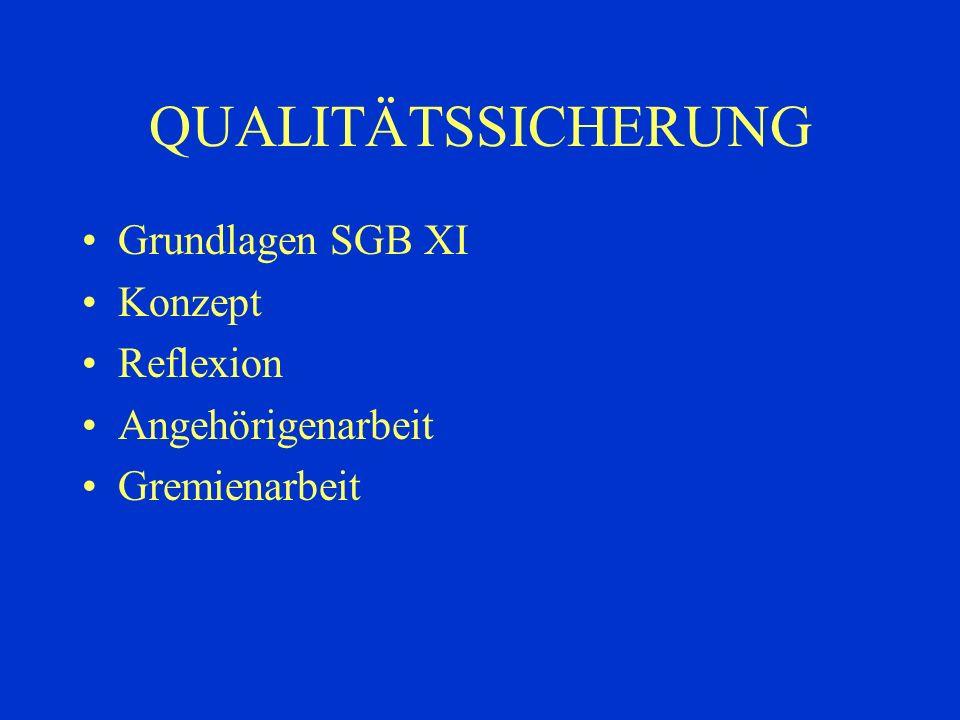 QUALITÄTSSICHERUNG Grundlagen SGB XI Konzept Reflexion Angehörigenarbeit Gremienarbeit