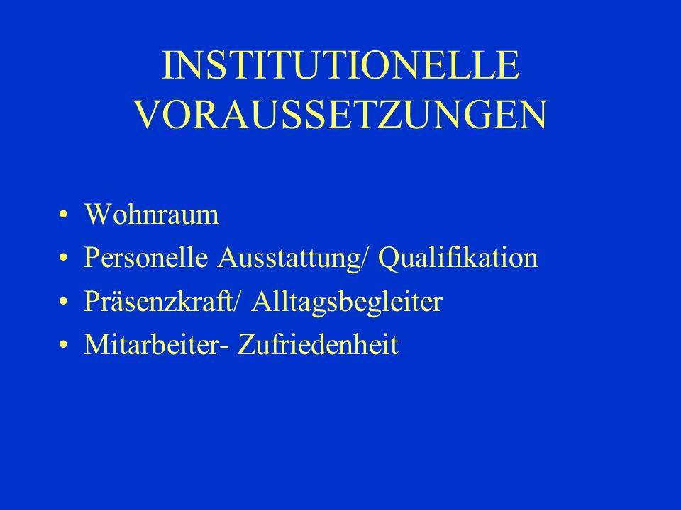 INSTITUTIONELLE VORAUSSETZUNGEN Wohnraum Personelle Ausstattung/ Qualifikation Präsenzkraft/ Alltagsbegleiter Mitarbeiter- Zufriedenheit