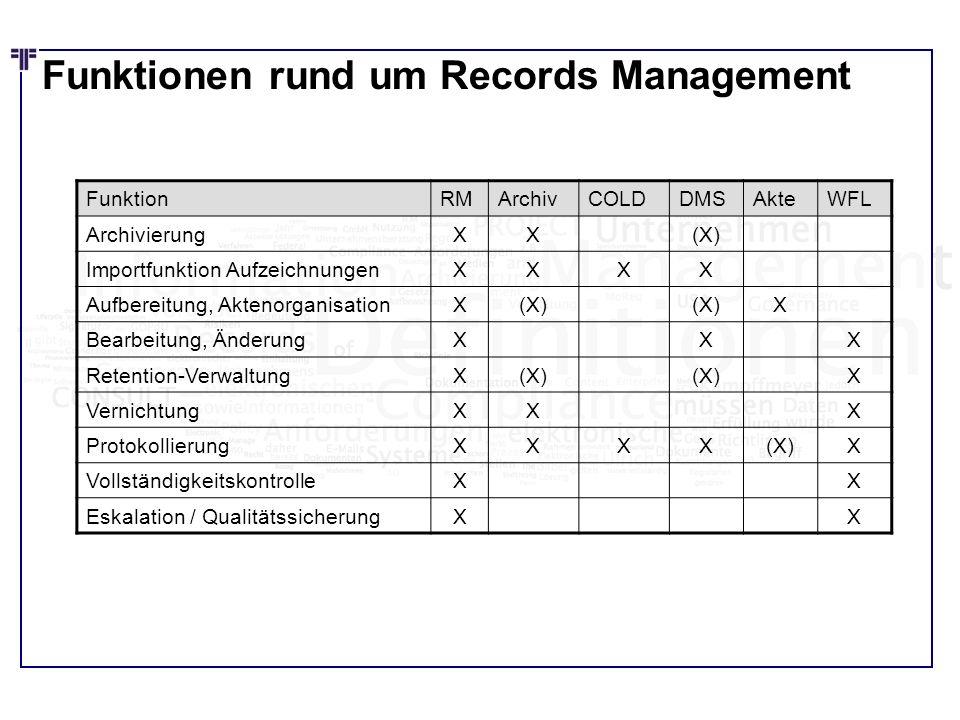 Funktionen rund um Records Management FunktionRMArchivCOLDDMSAkteWFL ArchivierungXX(X) Importfunktion AufzeichnungenXXXX Aufbereitung, Aktenorganisati