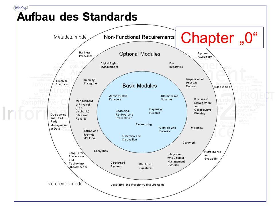 Aufbau des Standards Chapter 0
