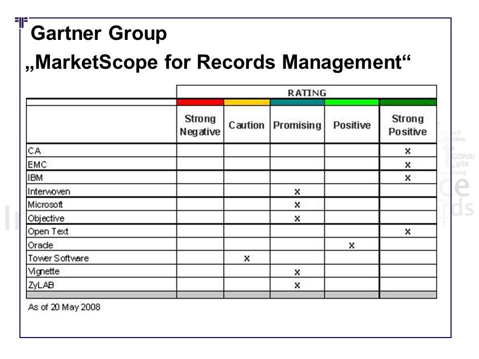 Gartner Group MarketScope for Records Management