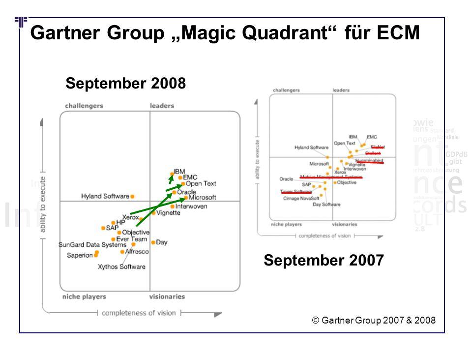 Gartner Group Magic Quadrant für ECM © Gartner Group 2007 & 2008 September 2008 September 2007
