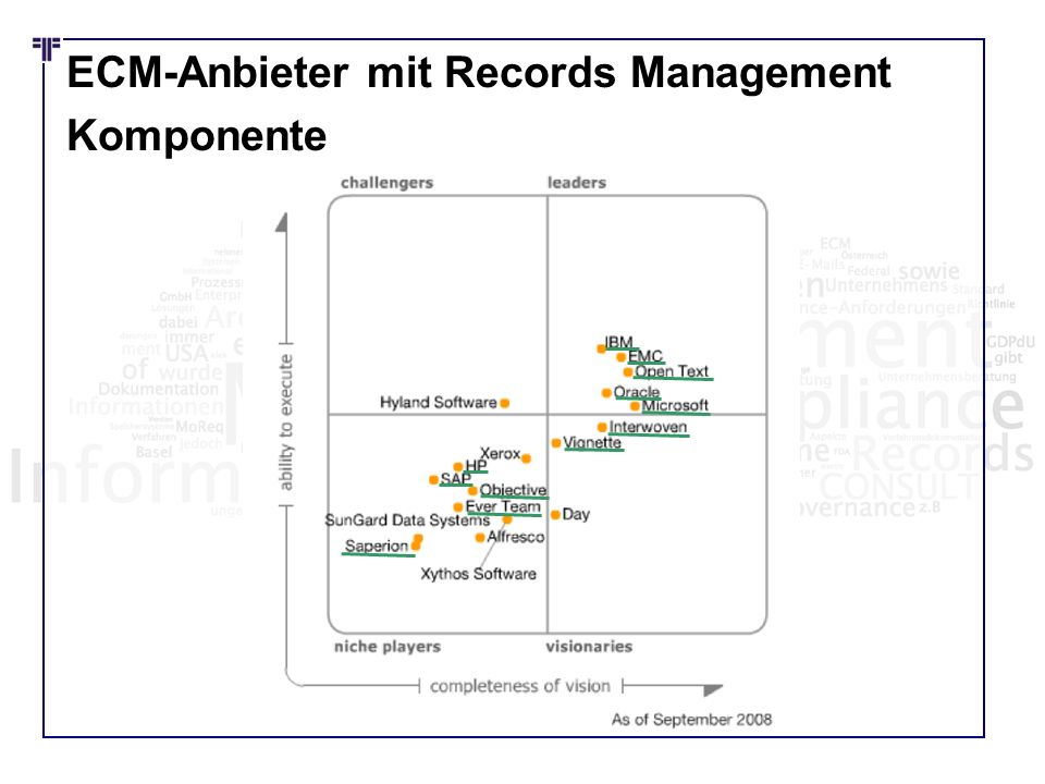 ECM-Anbieter mit Records Management Komponente