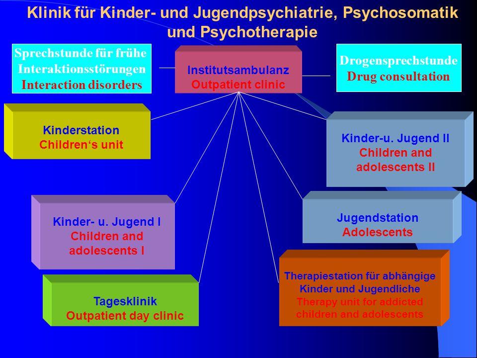 Multiprofessionelle und multimodale Therapie Methoden ( Einzeln, Gruppe ) Psychodynamische Therapie Traumatherapie Akupunktur nach dem NADA-Protokoll Systemische Therapie, Familientherapie Kognitive Verhaltenstherapie Soziotherapie, Ergotherapie Musiktherapie, Bewegungstherapie Logotherapie Kunsttherapie Kognitives Training, Psychoedukation, Schule, erlebnistherapeutische Arbeit, legal Kicks...und das wichtigste ist der Alltag