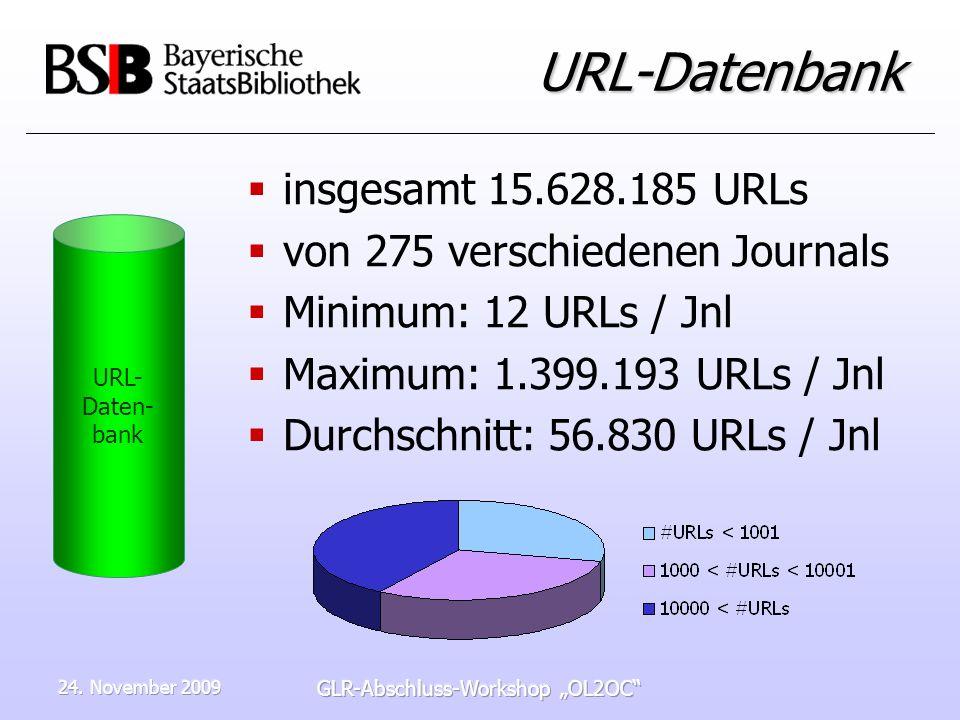 24. November 2009 GLR-Abschluss-Workshop OL2OC URL-Datenbank insgesamt 15.628.185 URLs von 275 verschiedenen Journals Minimum: 12 URLs / Jnl Maximum: