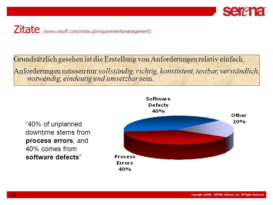 Copyright ©2005, SERENA Software, Inc. All Rights Reserved 10 Zitate (www.oisoft.com/index.pl/requirementsmanagement) Grundsätzlich gesehen ist die Er