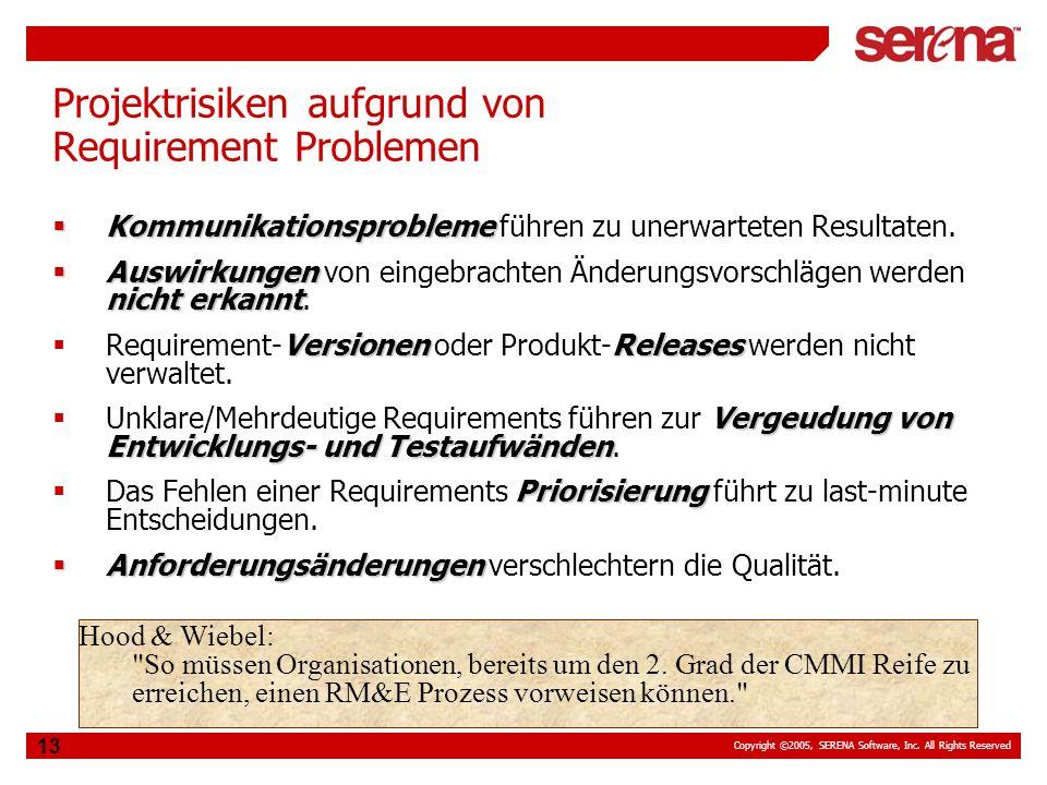 Copyright ©2005, SERENA Software, Inc. All Rights Reserved 13 Projektrisiken aufgrund von Requirement Problemen Kommunikationsprobleme Kommunikationsp